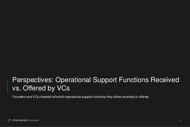 12 Founders and VCs checked off which operational support functions they either received or offered Perspectives: Operatio...