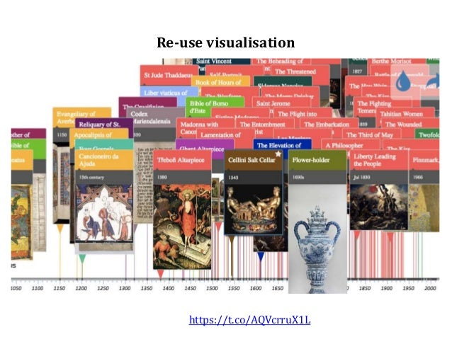 Re-use visualisation https://t.co/AQVcrruX1L