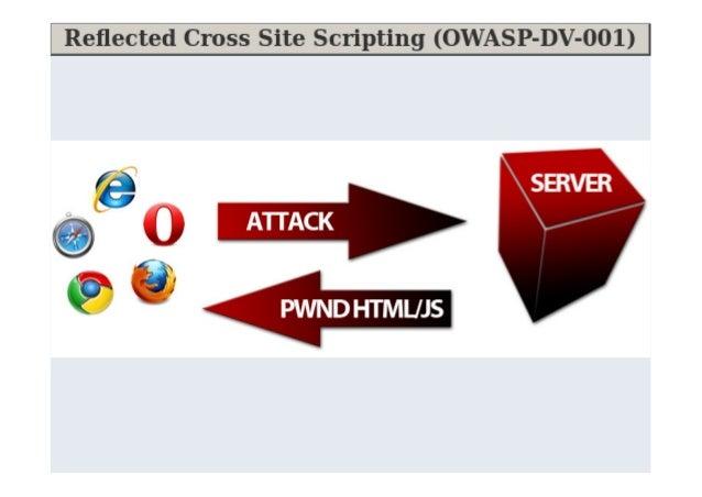 VSA: The Virtual Scripted Attacker, Brucon 2012 Slide 2