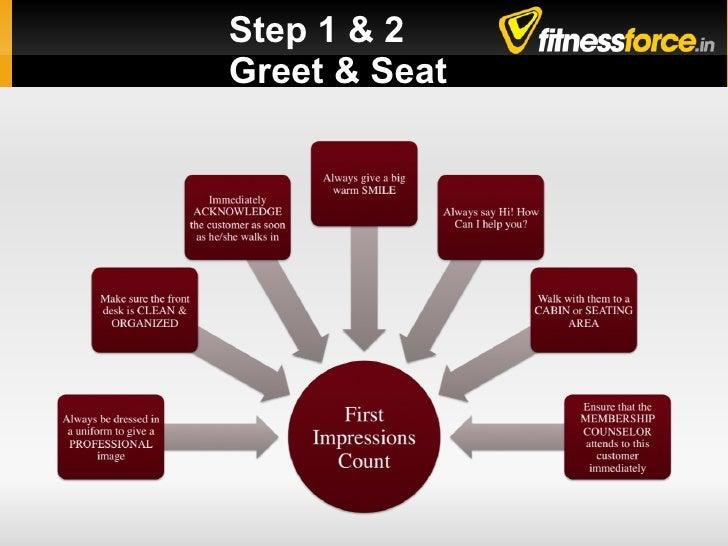 The Potential Member Visit - Sales for Health Clubs Slide 3