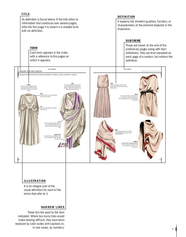 The Visual Dictionary Of Clothing