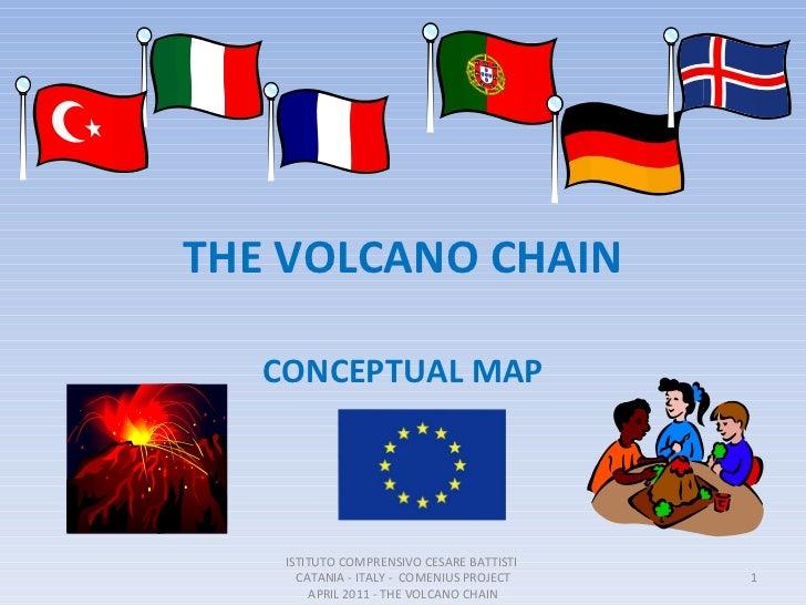 THE VOLCANO CHAIN CONCEPTUAL MAP ISTITUTO COMPRENSIVO CESARE BATTISTI  CATANIA - ITALY -  COMENIUS PROJECT APRIL 2011 - TH...