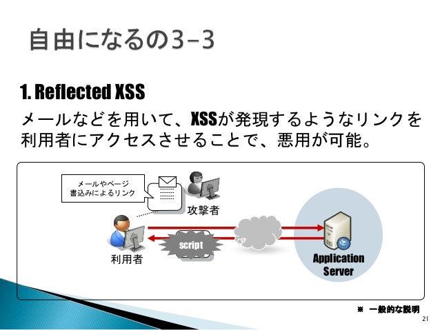 21 1. Reflected XSS メールやページ 書込みによるリンク script Application Server 利用者 攻撃者 メールなどを用いて、XSSが発現するようなリンクを 利用者にアクセスさせることで、悪用が可能。 ※ ...