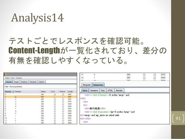 Analysis14 91 テストごとでレスポンスを確認可能。 Content-Lengthが一覧化されており、差分の 有無を確認しやすくなっている。