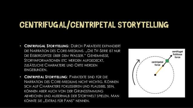 "CENTRIFUGAL/CENTRIPETALSTORYTELLING•CENTRIFUGALSTORYTELLING: DURCHPARATEXTEEXPANDIERTDIENARRATIONDESCORE-MEDIUMS. ""DIETV-S..."