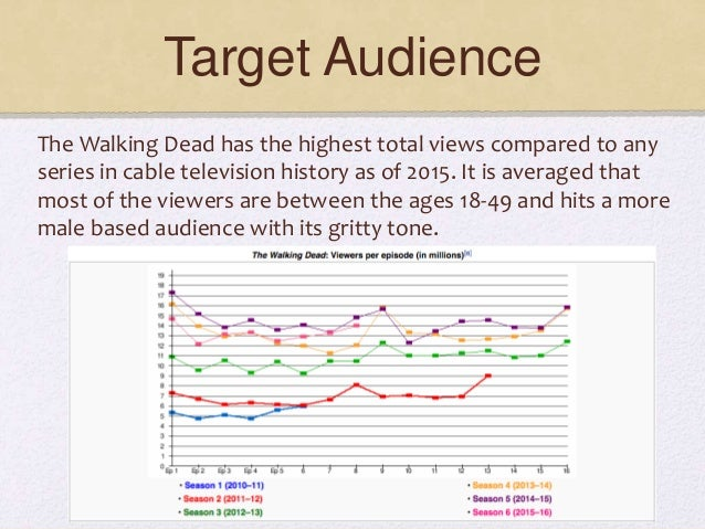 Target Audience The Walking Dead has the highest total views compared to any series in cable television history as of 2015...