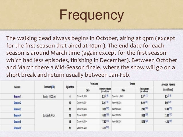 Frequency The walking dead always begins in October, airing at 9pm (except for the first season that aired at 10pm). The e...