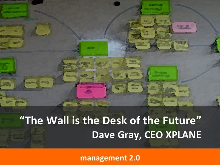 """ The Wall is the Desk of the Future""  Dave Gray, CEO XPLANE management 2.0"