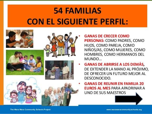 54 FAMILIASCON EL SIGUIENTE PERFIL:• GANAS DE CRECER COMOPERSONAS: COMO PADRES, COMOHIJOS, COMO PAREJA, COMONIÑOS/AS, COMO...