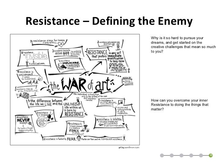 Resistance – Defining the Enemy Why is it so hard to pursue your dreams, and get started on the creative challenges that m...