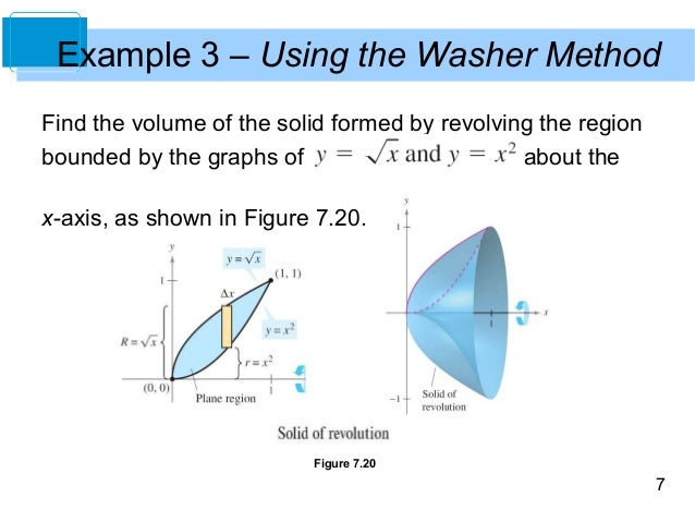 The washer method figure 719 6 7 example 3 using the washer method find the volume ccuart Gallery