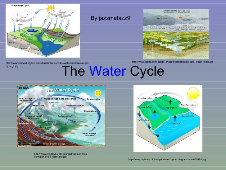 THE WATER CYCLE by JAKE KUBICHEK