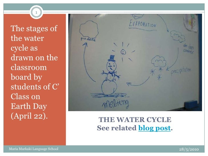 1<br />THE WATER CYCLESee related blog post.<br />The stages of the water cycle as drawn on the classroom board by student...