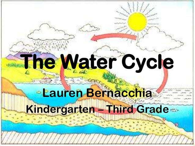 The Water Cycle Lauren BernacchiaKindergarten – Third Grade