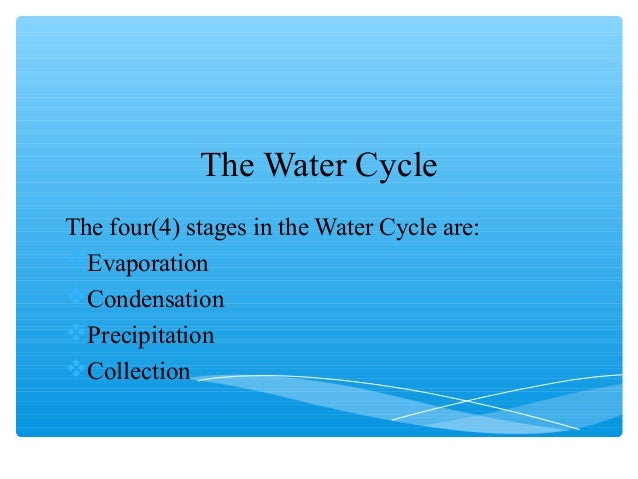 The Water CycleThe four(4) stages in the Water Cycle are:EvaporationCondensationPrecipitationCollection