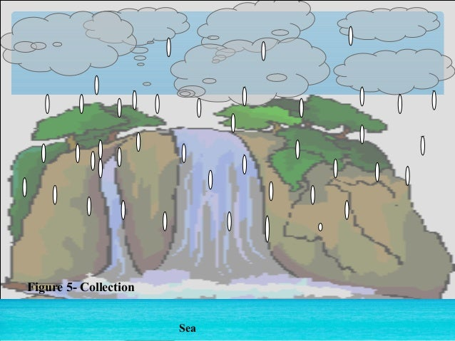 collection in the water cycle - Khafre