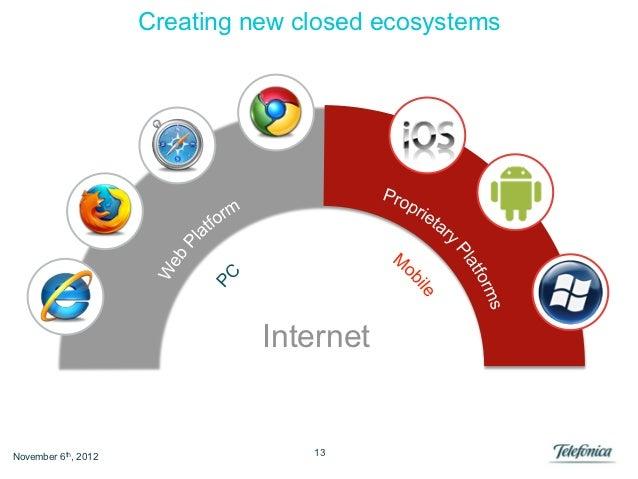 Creating new closed ecosystems                               InternetNovember 6th, 2012                 13