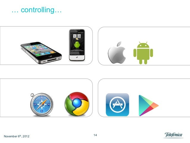 … controlling…    THE   HARDWARE         THE   OPERATING                                 SYSTEMS    THE   BROWSERS        ...