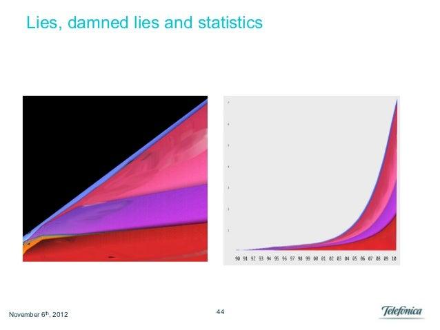 Lies, damned lies and statisticsNovember 6th, 2012            44