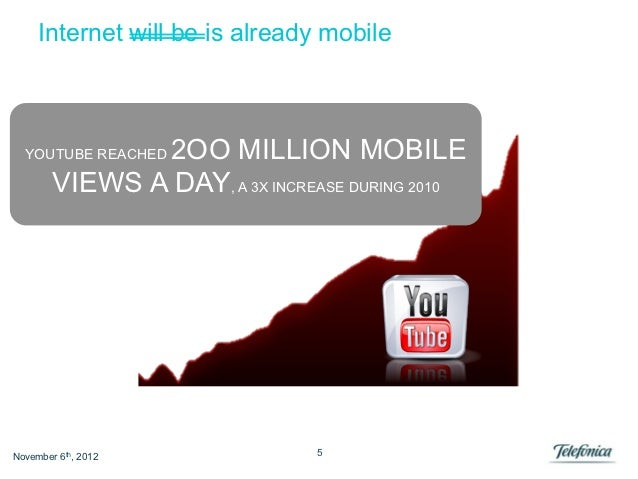 Internet will be is already mobile               2OO MILLION MOBILE  YOUTUBE REACHED        VIEWS A DAY, A 3X INCREASE DUR...