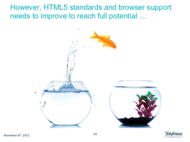 However, HTML5 standards and browser support    needs to improve to reach full potential …November 6th, 2012        55