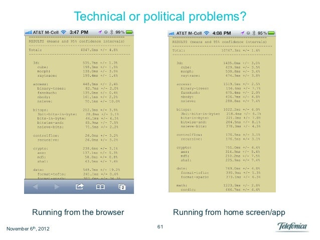 Technical or political problems?          Running from the browser        Running from home screen/appNovember 6th, 2012  ...