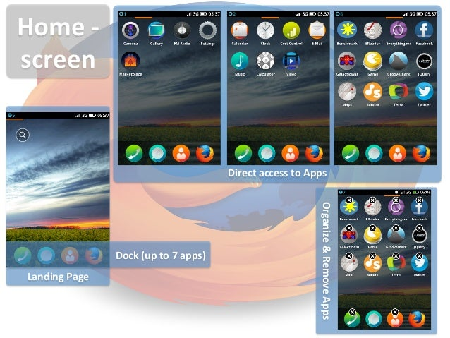 Home -‐ screen                                                              Direct access to Apps          ...