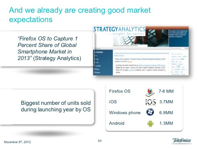 """And we already are creating good market   expectations         """"Firefox OS to Capture 1         Percent Share of Global   ..."""