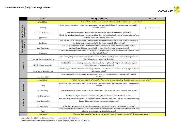 internal audit strategic plan template - website audit checklist
