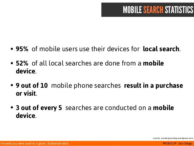 the web you were used to is gone   @albertatrebla MOB'd UP - San Diego MOBILE SEARCH STATISTICS • 95%of mobile users use ...