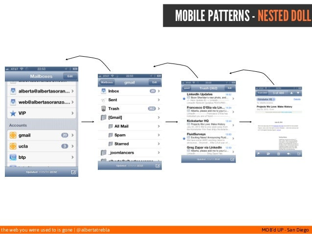 the web you were used to is gone   @albertatrebla MOB'd UP - San Diego MOBILE PATTERNS - NESTED DOLL