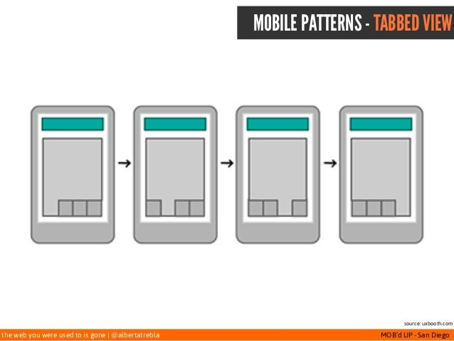 the web you were used to is gone   @albertatrebla MOB'd UP - San Diego MOBILE PATTERNS - TABBED VIEW source: uxbooth.com