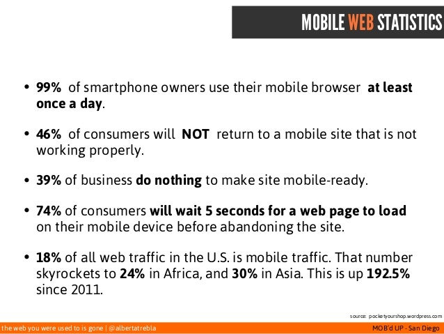 the web you were used to is gone   @albertatrebla MOB'd UP - San Diego MOBILE WEB STATISTICS • 99%of smartphone owners us...
