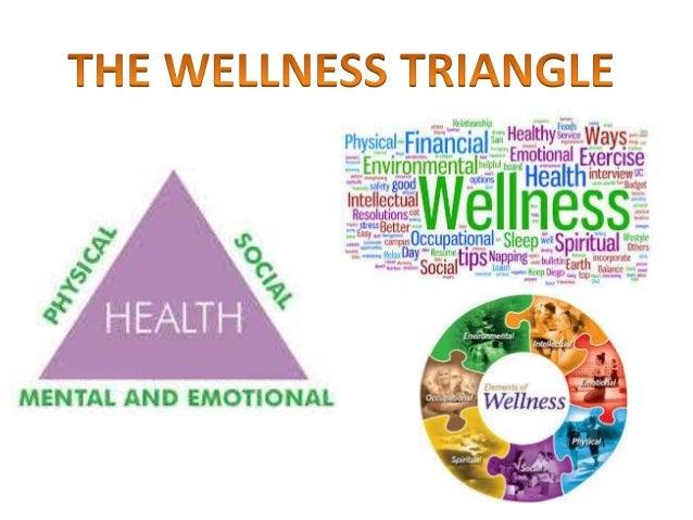 The Wellness Triangle