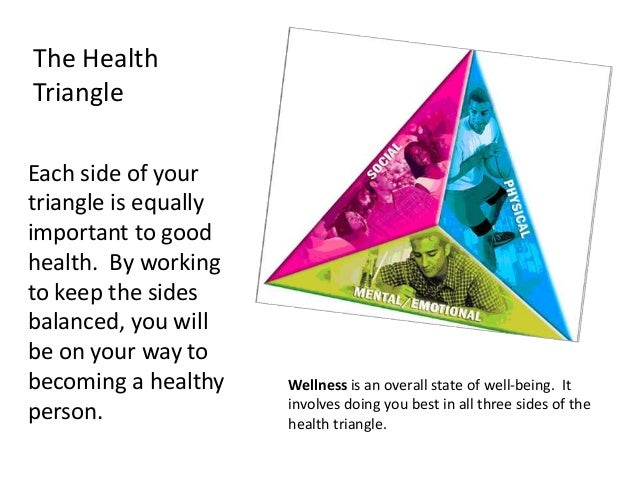 Worksheet Health Triangle Worksheet the wellness triangle 3 health