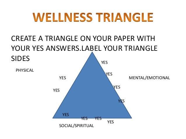 The Wellness Triangle – Health Triangle Worksheet