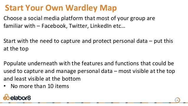 10 Start Your Own Wardley Map Choose a social media platform that most of your group are familiar with – Facebook, Twitter...