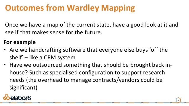 12 Outcomes from Wardley Mapping For example • Are we handcrafting software that everyone else buys 'off the shelf' – like...