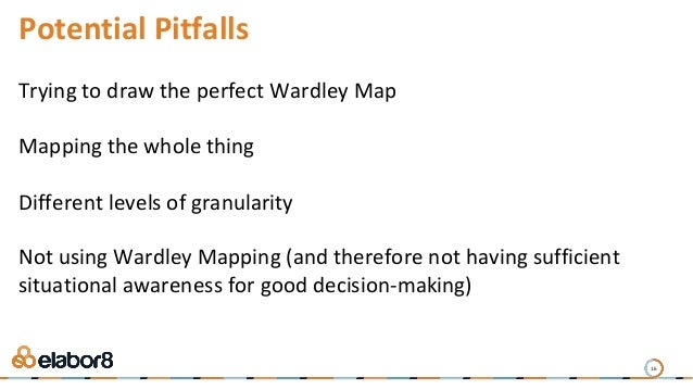 16 Potential Pitfalls Trying to draw the perfect Wardley Map Mapping the whole thing Different levels of granularity Not u...