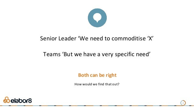 Senior Leader 'We need to commoditise 'X' Teams 'But we have a very specific need' Both can be right 3 How would we find t...