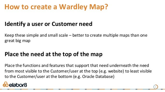 6 How to create a Wardley Map? Place the need at the top of the map Place the functions and features that support that nee...