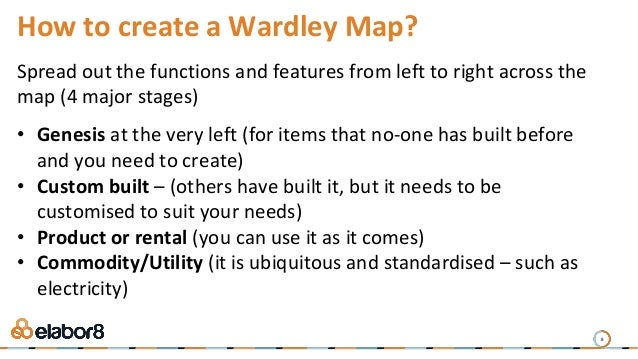 8 How to create a Wardley Map? • Genesis at the very left (for items that no-one has built before and you need to create) ...