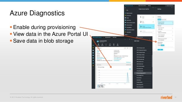 © 2015 Riverbed Technology. All rights reserved. 16 Azure Diagnostics  Enable during provisioning  View data in the Azur...