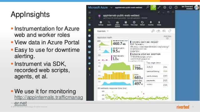 © 2015 Riverbed Technology. All rights reserved. 19  Instrumentation for Azure web and worker roles  View data in Azure ...