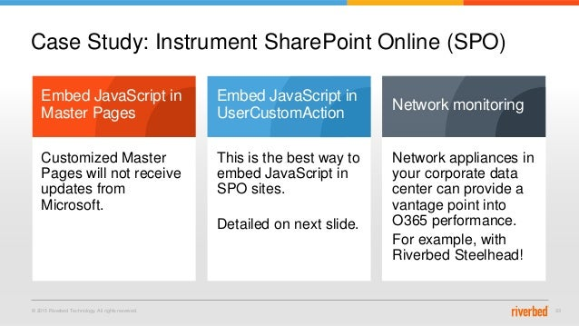 © 2015 Riverbed Technology. All rights reserved. 33 Embed JavaScript in Master Pages Network monitoring Case Study: Instru...