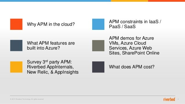 © 2015 Riverbed Technology. All rights reserved. 4 Why APM in the cloud? What APM features are built into Azure? Survey 3r...