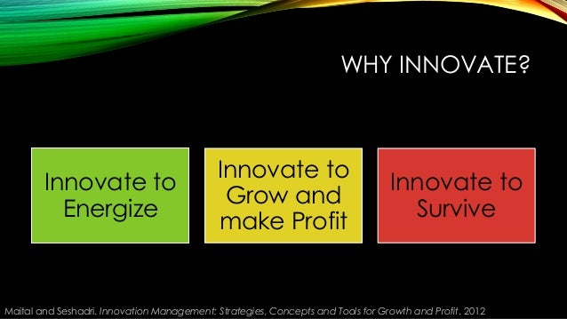 The Why, What, and How of Innovation Management - ISO TC 279 Slide 3