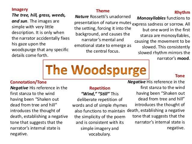 The woodspurge poem essay format