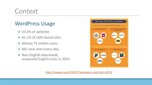 Context  33.4% of websites  61.1% of CMS based sites  Almost 75 million users  661 new sites every day  Non-English d...