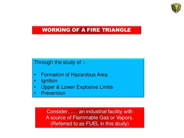 Through the study of :- • Formation of Hazardous Area • Ignition • Upper & Lower Explosive Limits • Prevention WORKING OF ...